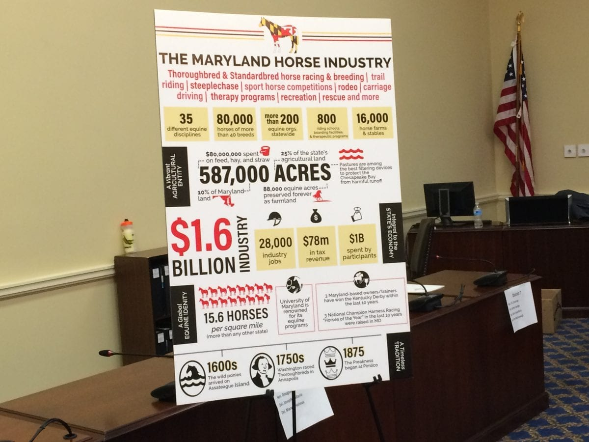 Maryland horse industry rallies in Annapolis